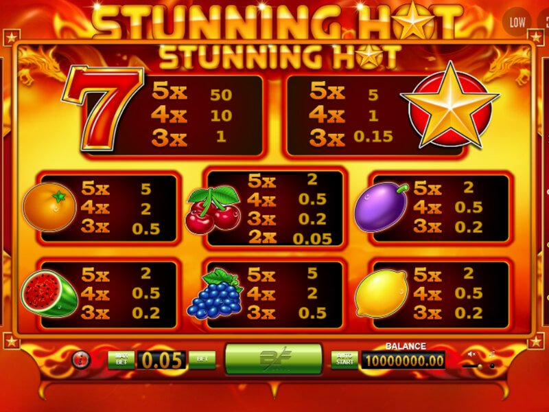 Playing the Hot Slot Is Not the Hard Deals, However, the Games Are
